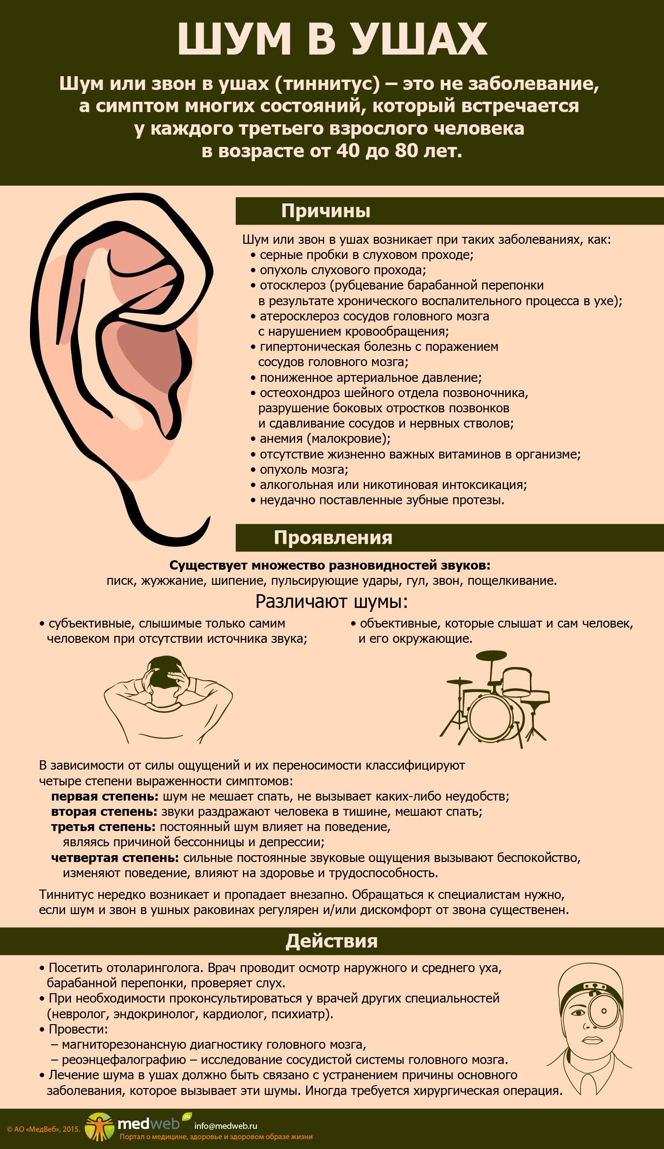 Болезни в какой ушах звенит при билирубин биохимический показатели прямой крови анализ
