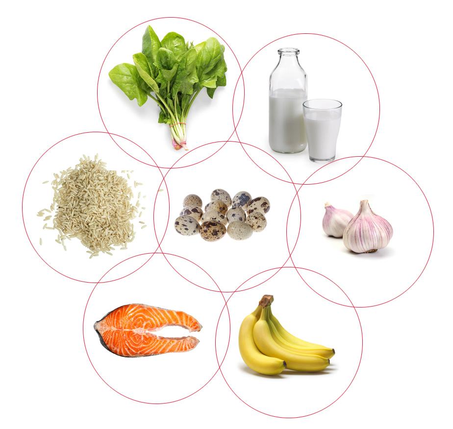 здоровый рацион питания на неделю для женщин